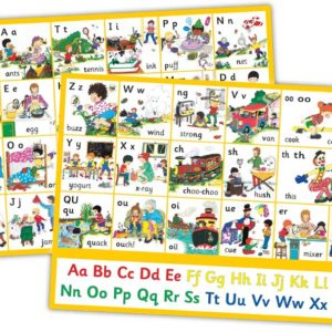 Jolly Phonics Letter Sound Wall Charts Phonics | First Class Office Online Store